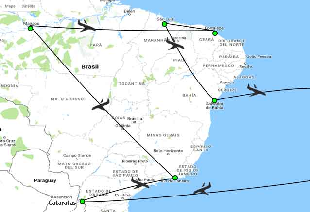 Viaje todo brasil cataratas iguazu cataratas igua tour